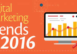 Digital-Marketing-Trends-of-2016