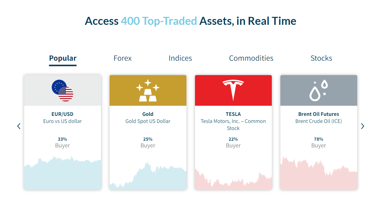 Axia Investments CFD assets