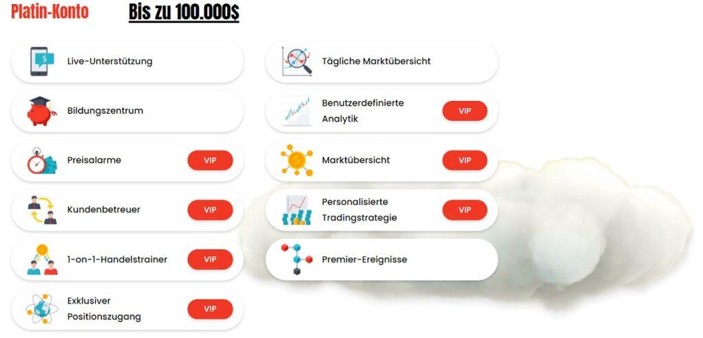 Von BitOpps angebotene Handelskonten